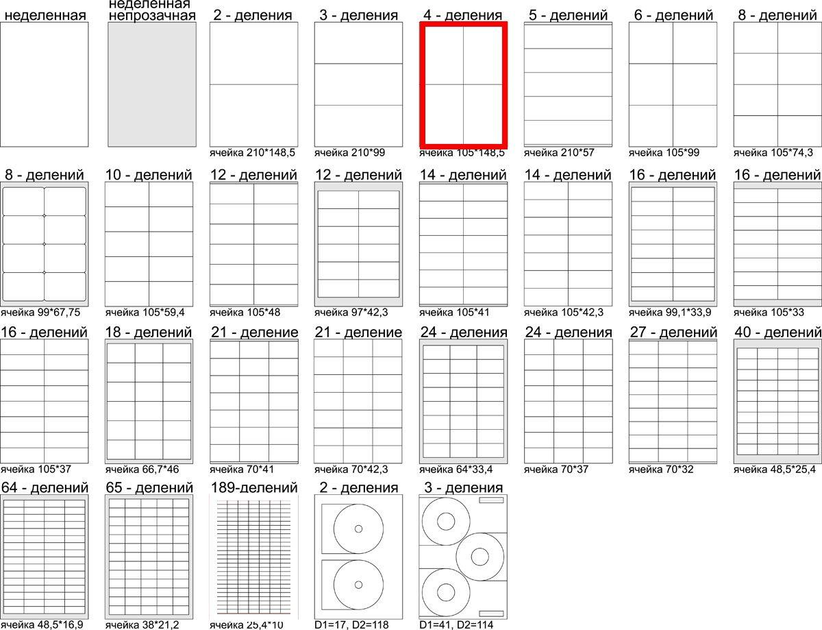 Этикетки самоклеящиеся mega label а4 38х21,2 мм, 70 г/м0b2 65 шт на листе а4